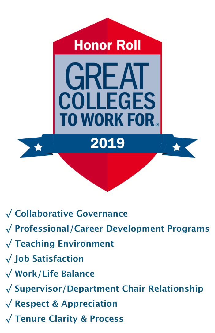 2019 Honor Roll: Great College to Work For, voted for in the following areas: Collaborative Governance; Professional/Career Development Programs; Teaching Environment (Faculty Only); Job Satisfaction; Work/Life Balance; Supervisor/Department Chair Relationship; Respect & Appreciation; and Tenure Clarity & Process